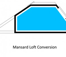 Which conversion? – Hip-to-Gable and Mansard